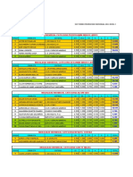 Clasificacion i Fase Promocion Pinseque
