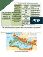 Educación Antigua Roma. Materiales Didácticos.pdf