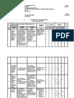planificare_ix_prof_m1_SECURITATEA MUNCII