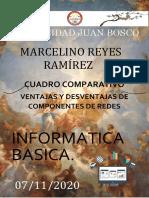 CUADRO COMPARATIVO DE DE COMPONENTES DE REDES