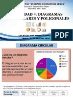 UNIDAD 4_DIAGRAMAS TAREAS