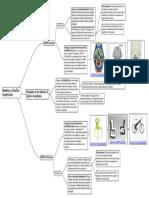 mind-modelos-y-disencc83o-fadu-2018b.pdf