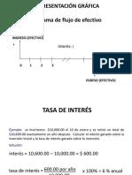 equivalencia-interés+_5_