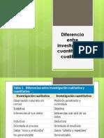 Diferencia entre investigacipin cualitativa y cuantitativa