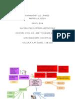 Act. 2 Mapa conceptual IEU