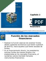 Capitulo 2 Panorama general del Sistema Financiero