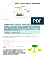 CH 1 Les composantes écologiques des milieux de vie