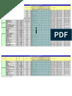 RegressionTestReport_winIDEA9_17_172_109652