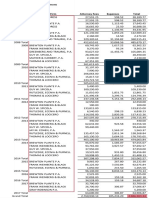 NICA Class Action Attorney Summary