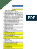 Inventarios DRTC2010
