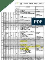 2008-8 教會簡單行事曆 (修訂14)