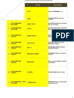 Mission multisectorielle - liste des participants