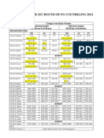 Schedule for 1st Round of PG Counseling