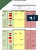 unit 3- gov 20-21 data team