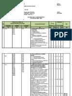 PLANIFICARE M1 MASURARI TEHNICE CLASA X PROFESIONALA TASNAD