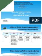 Linea de tiempo - telecom