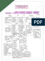 Alejandría mapa conceptual (Autoguardado)
