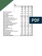 EEFF TAJIBOS (1) (4) (2)Analisis Vertical