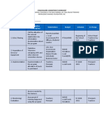 Rizal NHS WORKSHEET_for_Stakeholders_Session