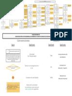 Diagrama Tramite de Acreditacion CNA 2020