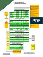 MEDEVAC GCT -CIRA INFANTAS 04_01_2021