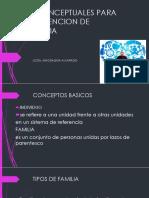 BASES CONCEPTUALES PARA LA INTERVENCION DE ENFERMERIA