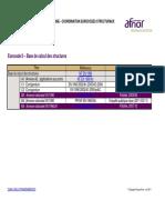 Tableau d'avancement des Eurocodes