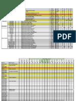 Planificación (Actividades pendientes)