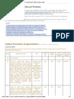 126738097-PIS-e-Cofins-Por-Produtos-Com-Natureza-de-Receita.pdf