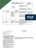 Informe gestión comunitaria 2020 PMI