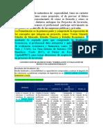 RUBRICAS-EVAL-FORM- DE PROYECTOS AGROINDUSTRIALES (08-09-20)