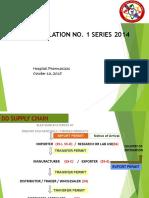 PDEA Updates 2015
