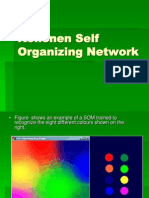 Kohonen_Self_Organizing_Network