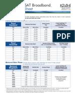 miniVSAT Broadband Airtime Rate Sheet 0111