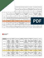 7 Horario 09 y 10 enero 2021(1).pdf