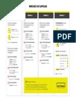 cronograma de actividades Mercado_capitales actividad semestre  4.pdf