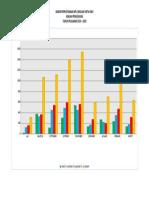 GRAFIK PENGUNJUNG PERPUS MTS SCI 2019-2020.docx