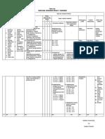 contoh rencana GPBLHS