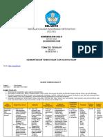 Silabus Kelas 4 Tema 6-DICARIGURU.COM