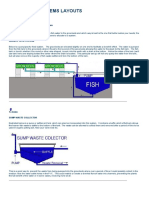 AQUAPONIC SYSTEMS LAYOUTS
