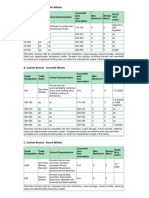 Kernels_Special Characteristics.pdf
