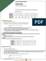 Cours Sciences physiques Caractéristiques de dipôles électriques    - 2ère Sc.exp (2012-2013) Mr bellakhal larbi.pdf