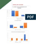analisis del resultado y evidencias.docx