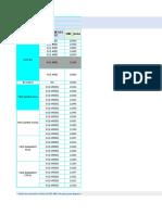 Preciario GRETA_Cobre_Fija_14 al 31 agosto 2020