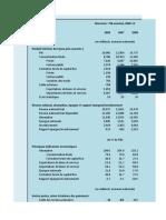 PPF_cas_pays