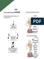 FE_SEMINIMA+COLCHEIA_E_ANDAMENTOS.docx
