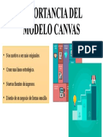 IMPORTANCIA DEL MODELO CANVAS