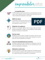 Fabi Paolini - Checklist del Emprendedor Exitoso