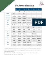 Tabla de Armonización 01.pdf