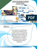 Muestreo de Trabajo.pdf